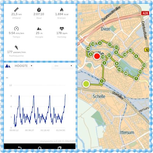 schema voor halve marathon